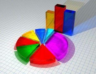 statistiques 2
